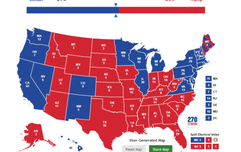 Election Day prediction